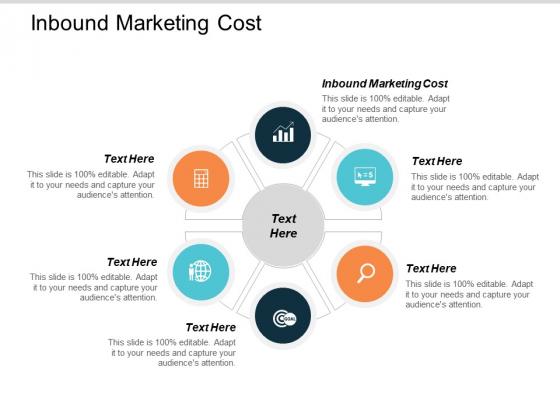 Inbound Marketing Cost Ppt PowerPoint Presentation Ideas Graphics Cpb