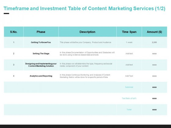 Inbound Marketing Proposal Timeframe And Investment Table Of Content Marketing Services Amount Brochure PDF