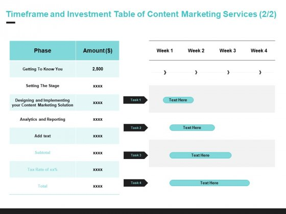 Inbound Marketing Proposal Timeframe And Investment Table Of Content Marketing Services Phase Guidelines PDF