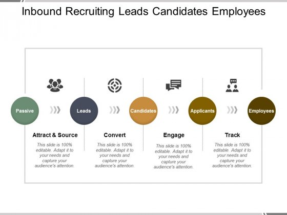 Inbound Recruiting Leads Candidates Employees Ppt Powerpoint Presentation Show Styles