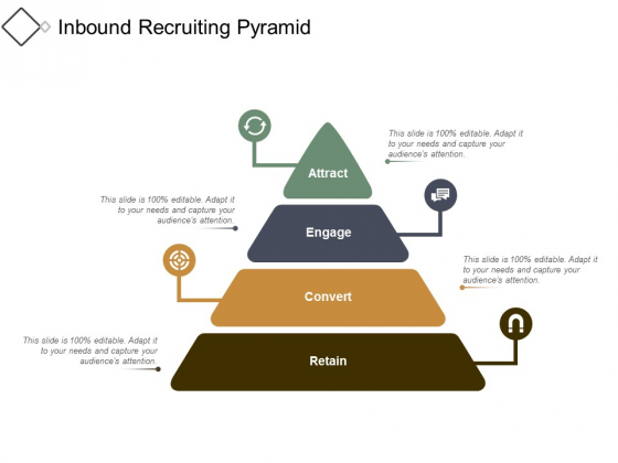 Inbound Recruiting Pyramid Ppt Powerpoint Presentation Show Template