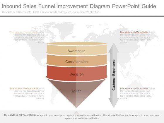 Inbound Sales Funnel Improvement Diagram Powerpoint Guide