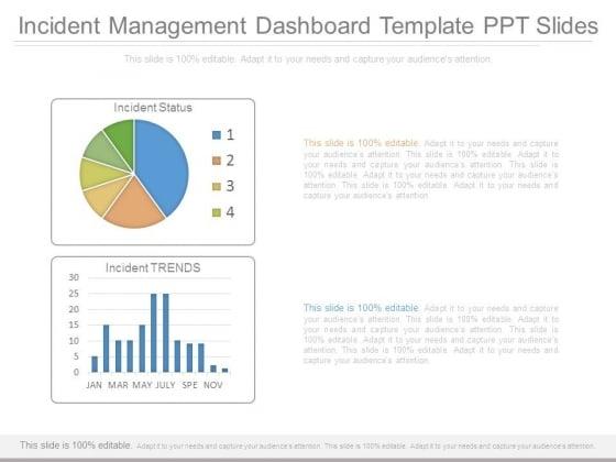 incident management dashboard template ppt slides - powerpoint templates, Presentation templates
