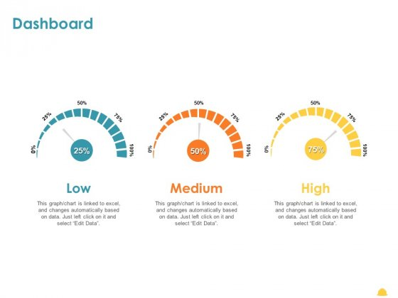 Incident Management Process Safety Dashboard Icons PDF