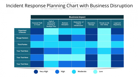 Incident Response Planning Chart With Business Disruption Ppt PowerPoint Presentation File Graphics Tutorials PDF