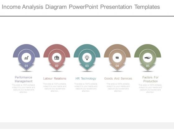 Income Analysis Diagram Powerpoint Presentation Templates