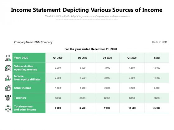 Income Statement Depicting Various Sources Of Income Ppt PowerPoint Presentation File Graphic Tips PDF