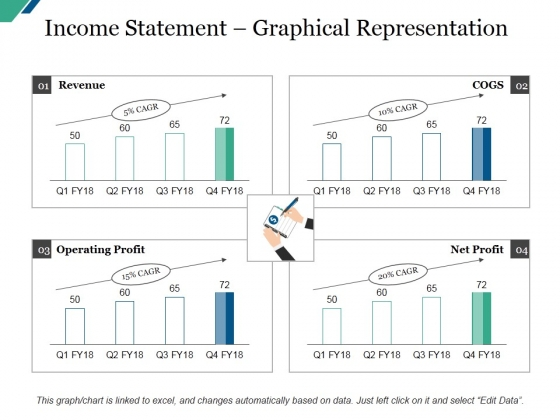 Income Statement Graphical Representation Ppt PowerPoint Presentation Summary Gallery