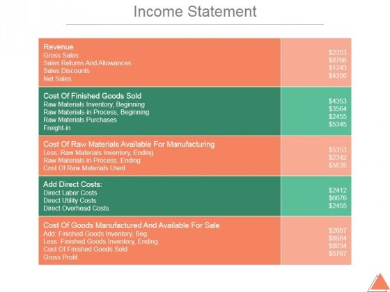 Income Statement Ppt PowerPoint Presentation Background Images
