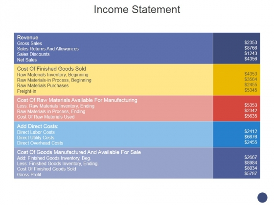 Income Statement Ppt PowerPoint Presentation Model Background