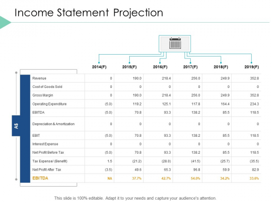 Income Statement Projection Business Ppt PowerPoint Presentation Infographics Slideshow