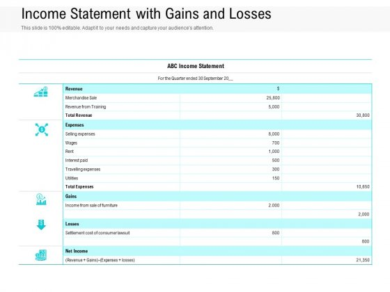 Income Statement With Gains And Losses Ppt PowerPoint Presentation File Professional PDF