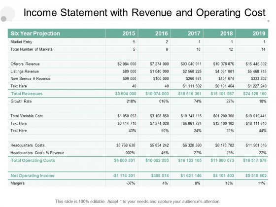 Income Statement With Revenue And Operating Cost Ppt PowerPoint Presentation Inspiration Guidelines