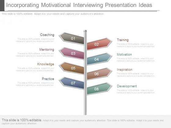 Incorporating Motivational Interviewing Presentation Ideas