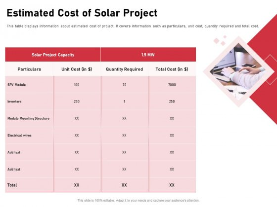 Incorporating Solar PV Commercial Building Estimated Cost Of Solar Project Ppt Inspiration Grid PDF