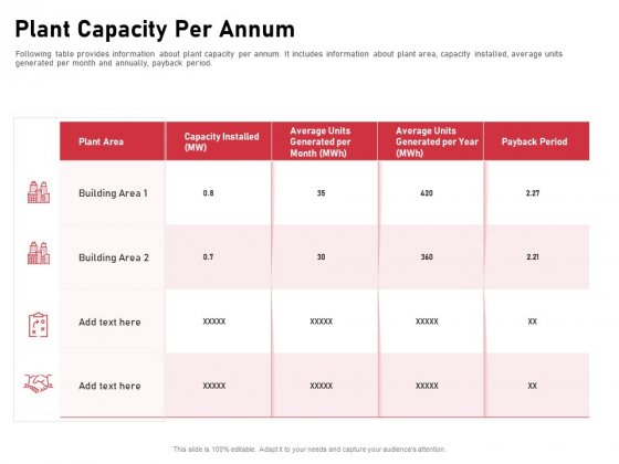 Incorporating Solar PV Commercial Building Plant Capacity Per Annum Ppt Slides Layouts PDF