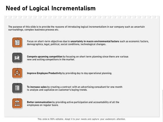 Incremental Approach Need Of Logical Incrementalism Ppt Show Format Ideas PDF