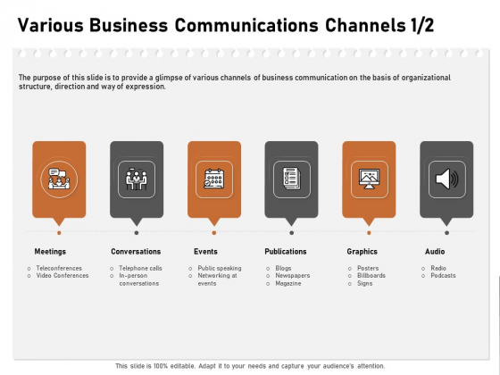 Incremental Approach Various Business Communications Channels Audio Ppt Model Backgrounds PDF