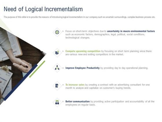 Incremental Decision Making Need Of Logical Incrementalism Ppt Layouts Deck PDF