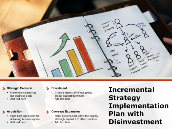 Incremental Strategy Implementation Plan With Disinvestment Ppt PowerPoint Presentation Gallery Information PDF