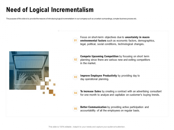 Incrementalism Process By Policy Makers Need Of Logical Incrementalism Ppt Infographics Slideshow PDF
