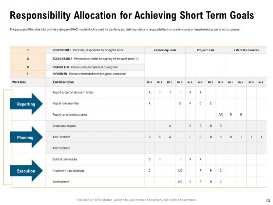 Incrementalism_Process_By_Policy_Makers_Ppt_PowerPoint_Presentation_Complete_Deck_With_Slides_Slide_13