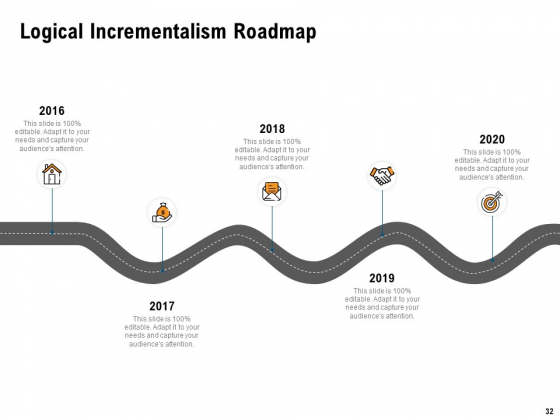 Incrementalism_Process_By_Policy_Makers_Ppt_PowerPoint_Presentation_Complete_Deck_With_Slides_Slide_32
