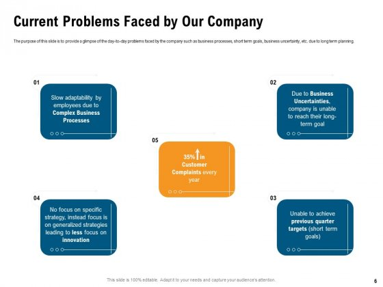 Incrementalism_Process_By_Policy_Makers_Ppt_PowerPoint_Presentation_Complete_Deck_With_Slides_Slide_6