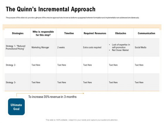 Incrementalism Process By Policy Makers The Quinns Incremental Approach Ppt Infographic Template Maker PDF