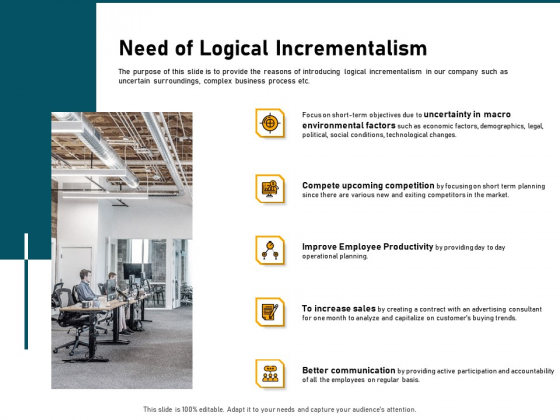 Incrementalism Strategy Need Of Logical Incrementalism Ppt File Elements PDF