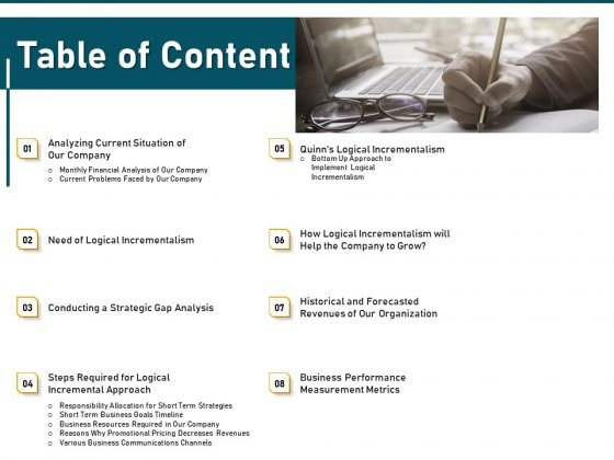 Incrementalism Strategy Table Of Content Ppt Professional Slide PDF