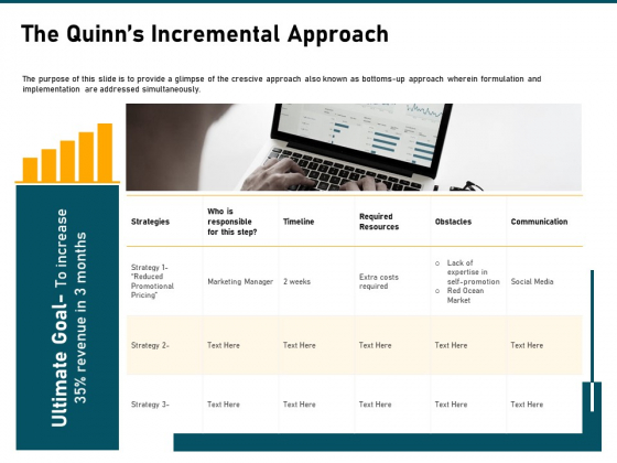 Incrementalism Strategy The Quinns Incremental Approach Ppt Icon Slide Download PDF