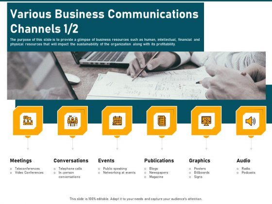 Incrementalism Strategy Various Business Communications Channels Audio Ppt Show Design Inspiration PDF