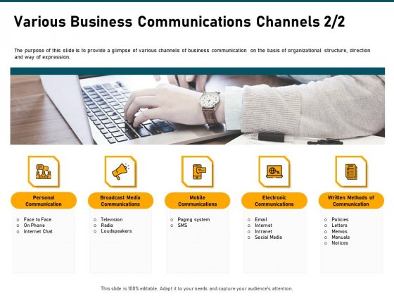 Incrementalism Strategy Various Business Communications Channels Media Ppt Model Professional PDF