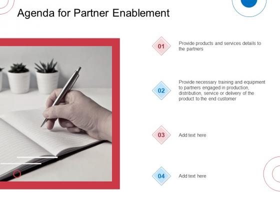 Indirect Channel Marketing Initiatives Agenda For Partner Enablement Professional PDF