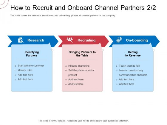 Indirect Channel Marketing Initiatives How To Recruit And Onboard Channel Partners Roles Microsoft PDF