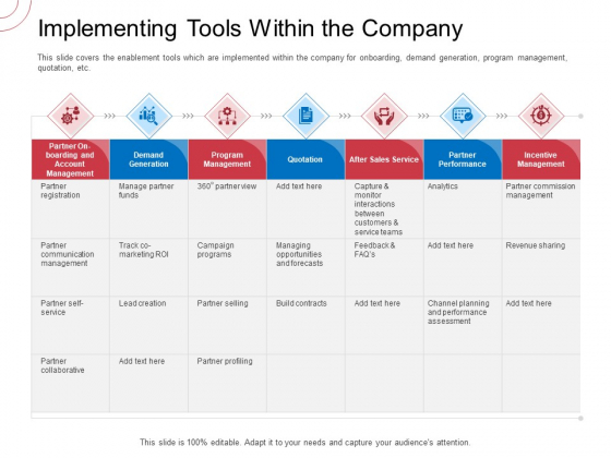Indirect Channel Marketing Initiatives Implementing Tools Within The Company Formats PDF