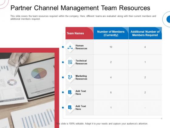 Indirect Channel Marketing Initiatives Partner Channel Management Team Resources Ideas PDF