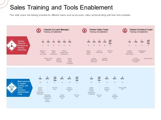 Indirect Channel Marketing Initiatives Sales Training And Tools Enablement Brochure PDF
