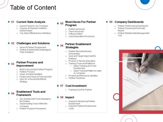 Indirect Channel Marketing Initiatives Table Of Content Graphics PDF