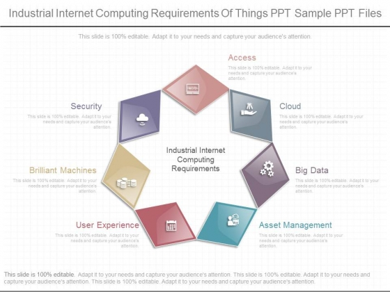 Industrial Internet Computing Requirements Of Things Ppt Sample Ppt Files