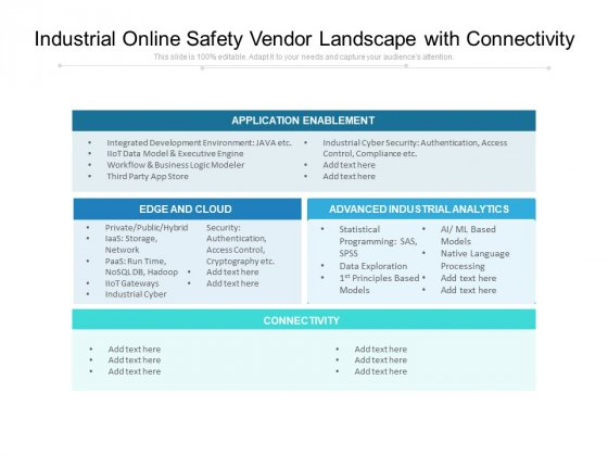 Industrial Online Safety Vendor Landscape With Connectivity Ppt PowerPoint Presentation Infographic Template Graphics Download PDF