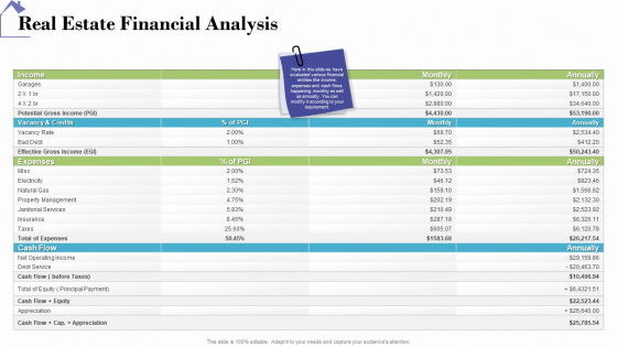 Industry Analysis Of Real Estate And Construction Sector Real Estate Financial Analysis Elements PDF