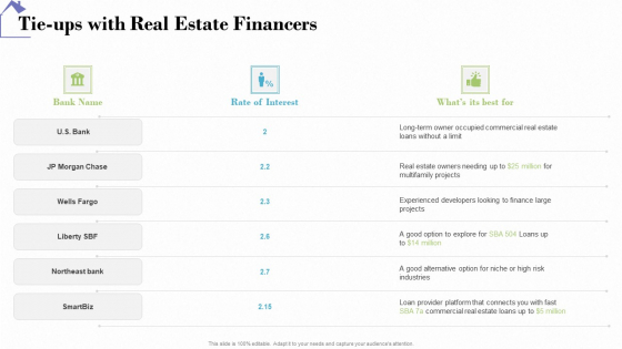 Industry_Analysis_Of_Real_Estate_And_Construction_Sector_Tie_Ups_With_Real_Estate_Financers_Microsoft_PDF_Slide_1