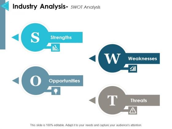 Industry Analysis Swot Analysis Ppt PowerPoint Presentation Show Portfolio