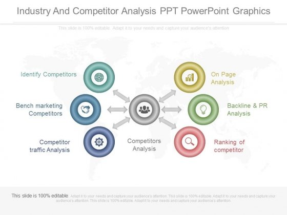 Industry And Competitor Analysis Ppt Powerpoint Graphics