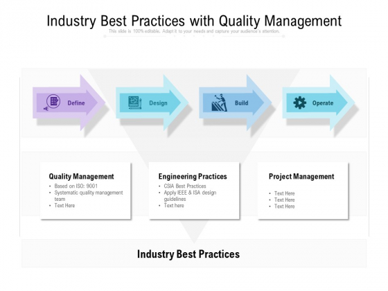 Industry Best Practices With Quality Management Ppt PowerPoint Presentation Inspiration Master Slide