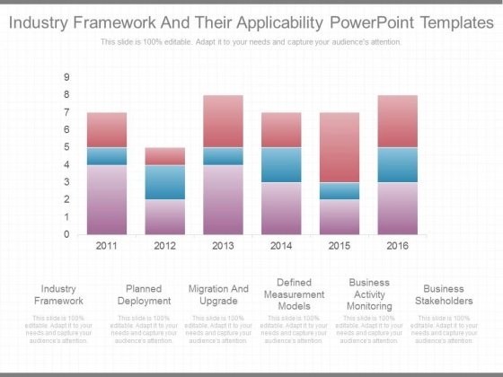 Industry Framework And Their Applicability Powerpoint Templates