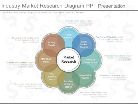 Industry Market Research Diagram Ppt Presentation