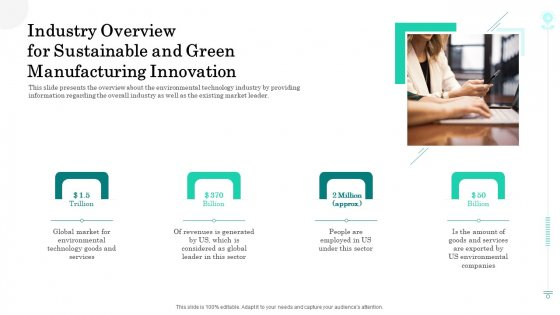 Industry Overview For Sustainable And Green Manufacturing Innovation Background PDF